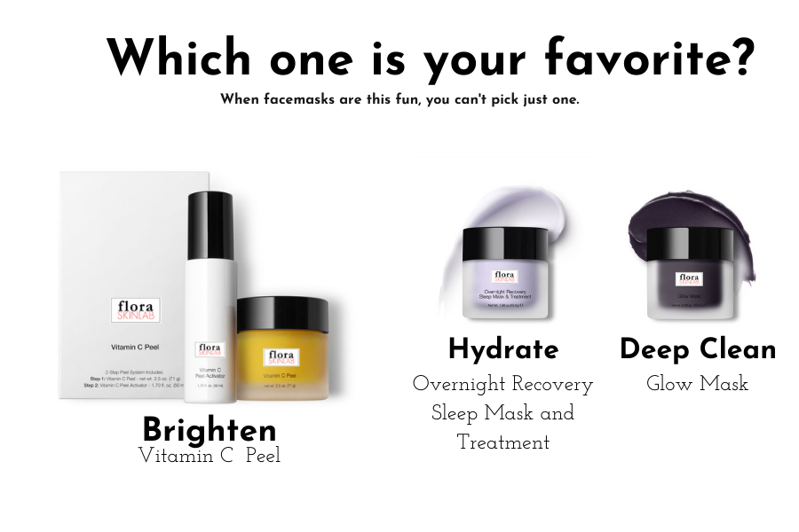The Best Facemask Collection